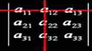 Determinant of 3×3 matrix and Sarrus Rule